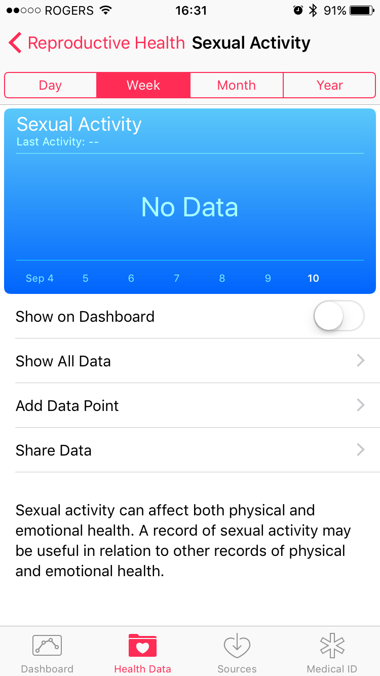 iOS9 Sexual Activity Health Graph