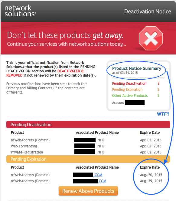 Network Solutions Renewal Reminder